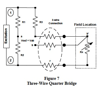 Basic Bridge Circuits