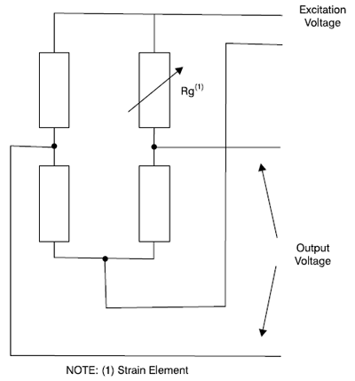 Quarter Bridge Strain Gage