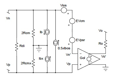 IC Op Amp Errors, What Are They And How Bad Can They Be