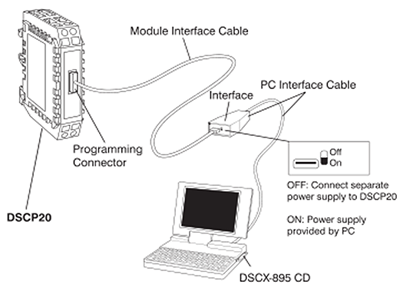 DSCX-865 Connection Diagram