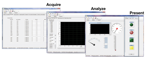 ReDaq® Shape Graphical Software