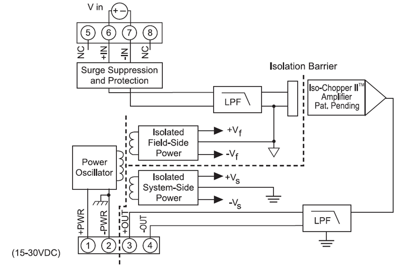 Analog Voltage Input Signal Conditioners, Narrow Bandwidth