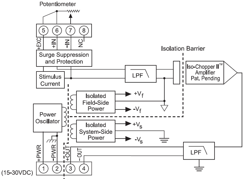 Potentiometer Input Signal Conditioners