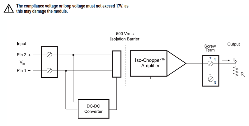 Loop Powered Isolator - DIN Mount