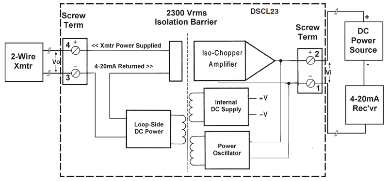 dscl23  4-20ma isolator with dc supply
