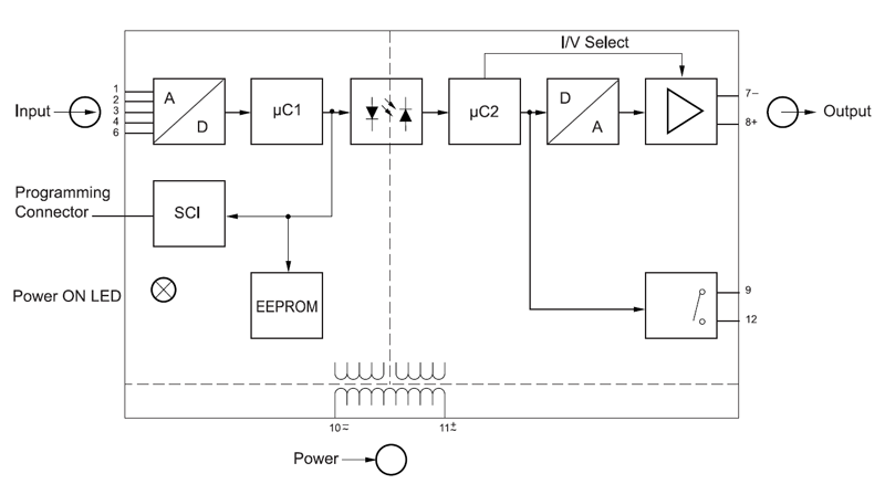 Configurable Voltage/Current Input Signal Conditioner, DIN Mount