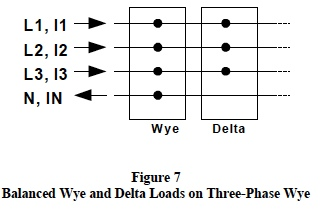balanced wye and delta loads on three-phase wye