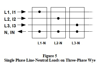 single phase line-neutral loads on three-phase wye