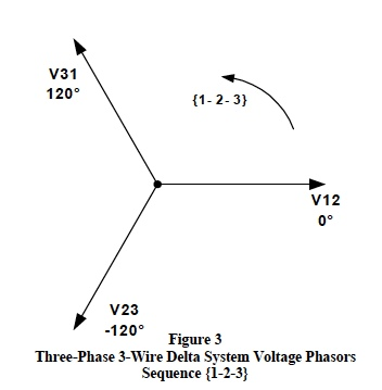 3-phase 3-wire Delta system voltage phasors sequence