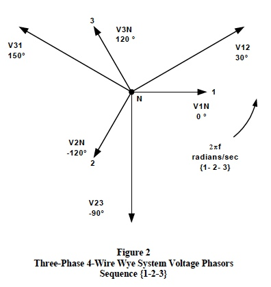 3-phase 4-wire Wye system voltage phasors sequence