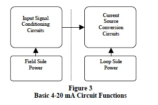4-20 mA Transmitters: Circuit Functions