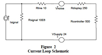 4-20 mA Transmitters: Current Loop Schematic