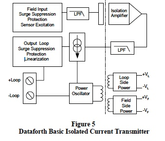 4-20 mA Transmitters  Ma To Isolator Switch Wiring Diagram on