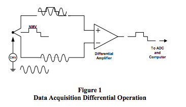 data acquisition differential operation