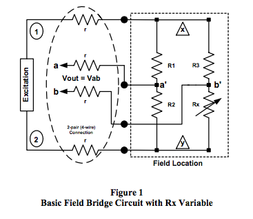 basic field bridge circuit with Rx variable