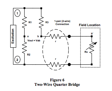 two-wire quarter bridge