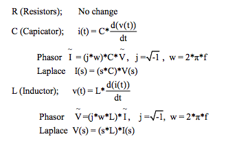 Filter circuit topoloy equations
