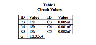 circuit values
