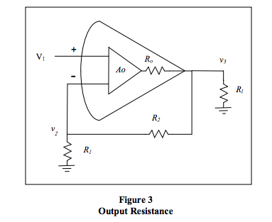 op amp output resistance