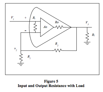 input and output resistance with load
