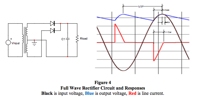 full wave rectifier circuit and responses