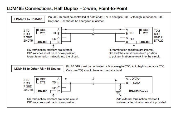 LDM485 Connections, Half Duplex – 2-wire, Point-to-Point