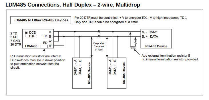 LDM485 Connections, Half Duplex – 2-wire, Multidrop