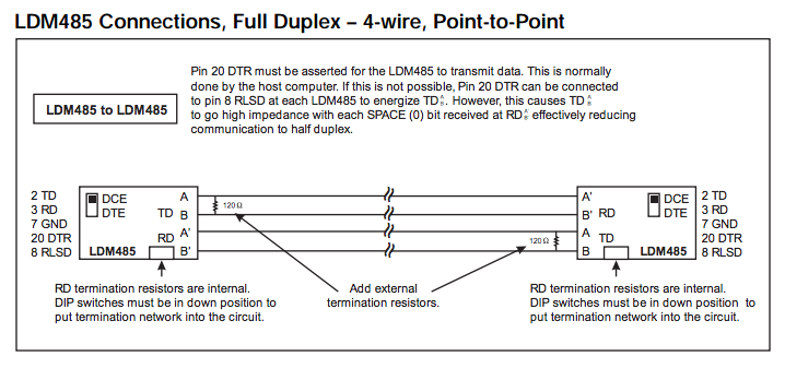 LDM485 Connections, Full Duplex – 4-wire, Point-to-Point