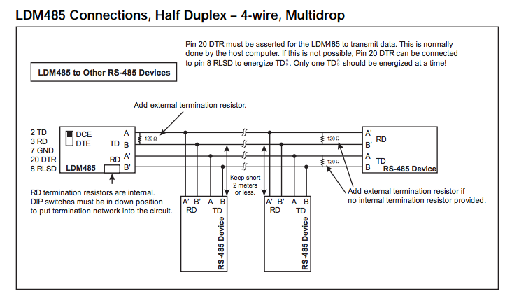LDM485 Connections, Half Duplex – 4-wire, Multidrop