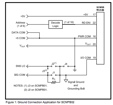 Figure 1: Ground Connection Application for SCMPB02
