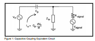 Figure 1: Capacitive Coupling Equivalent Circuit