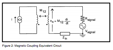 Figure 2: Magnetic Coupling Equivalent Circuit
