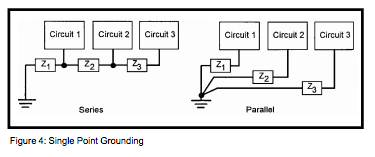 Figure 4: Single Point Grounding