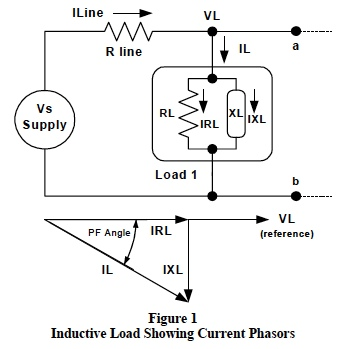 inductive load showing current phasors