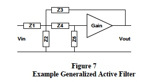 generalized active filter