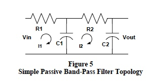 simple passive band-pass filter topology
