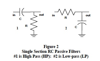 single section RC passive filters