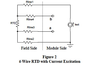 rtd resistance temperature detector 4 wire rtd current excitation
