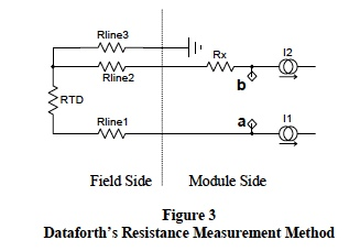 Resistance Measurement Method