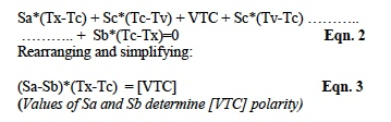 Thermocouple Equation