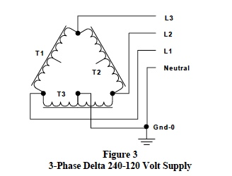 3-Phase Delta voltage supply