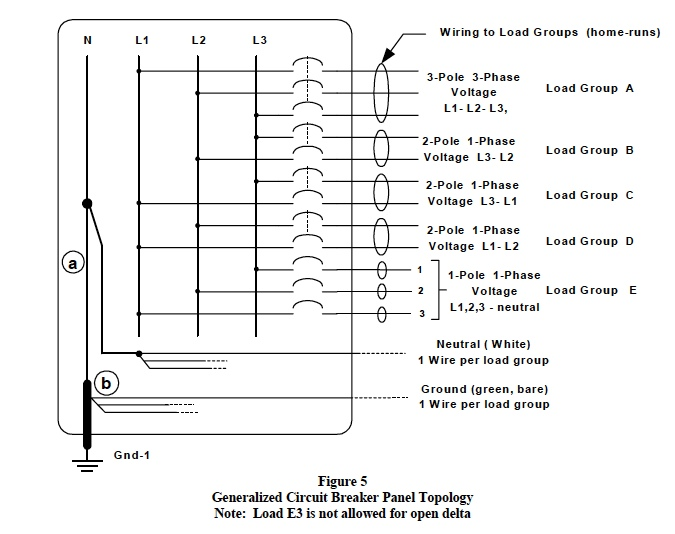 Ground Voltage Instrumentation Errors