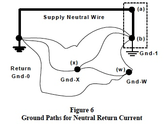 Ground paths for neutral return current