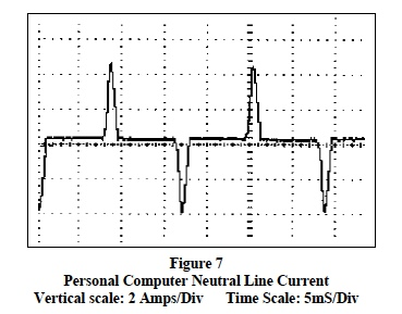 personal computer neutral line current