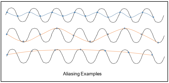 [Image: aliasing-examples.png]