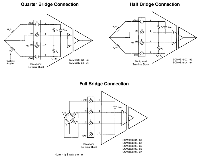 Strain Gage Connections