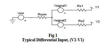 Common Mode Voltage (fig 1)