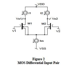 Common Mode Voltage (fig 2)