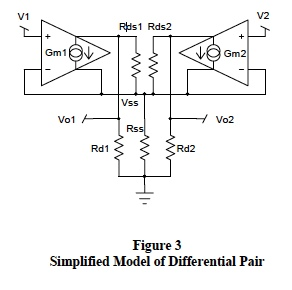 Common Mode Voltage (fig 3)
