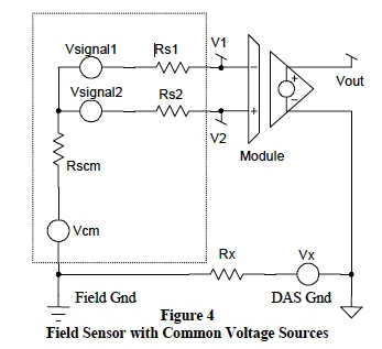 Common Mode Voltage (fig 4)